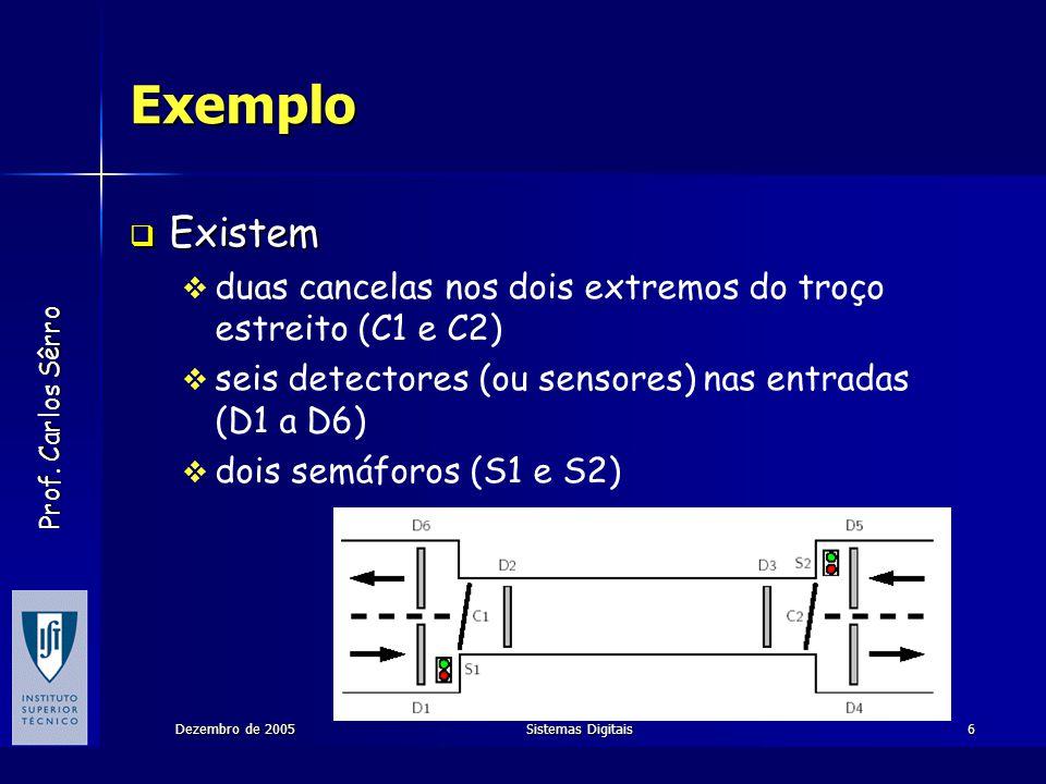 Exemplo Existem. duas cancelas nos dois extremos do troço estreito (C1 e C2) seis detectores (ou sensores) nas entradas (D1 a D6)