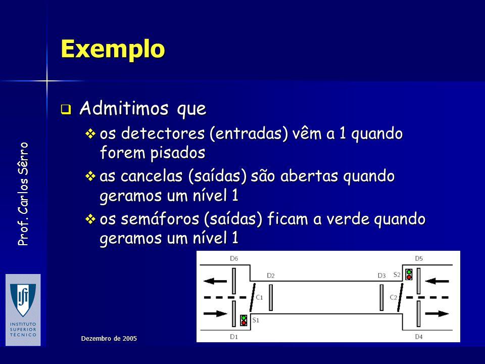 Exemplo Admitimos que. os detectores (entradas) vêm a 1 quando forem pisados. as cancelas (saídas) são abertas quando geramos um nível 1.