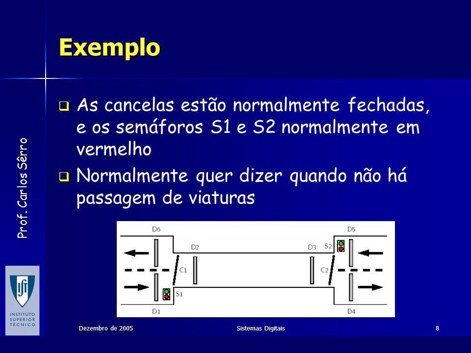 Exemplo As cancelas estão normalmente fechadas, e os semáforos S1 e S2 normalmente em vermelho.