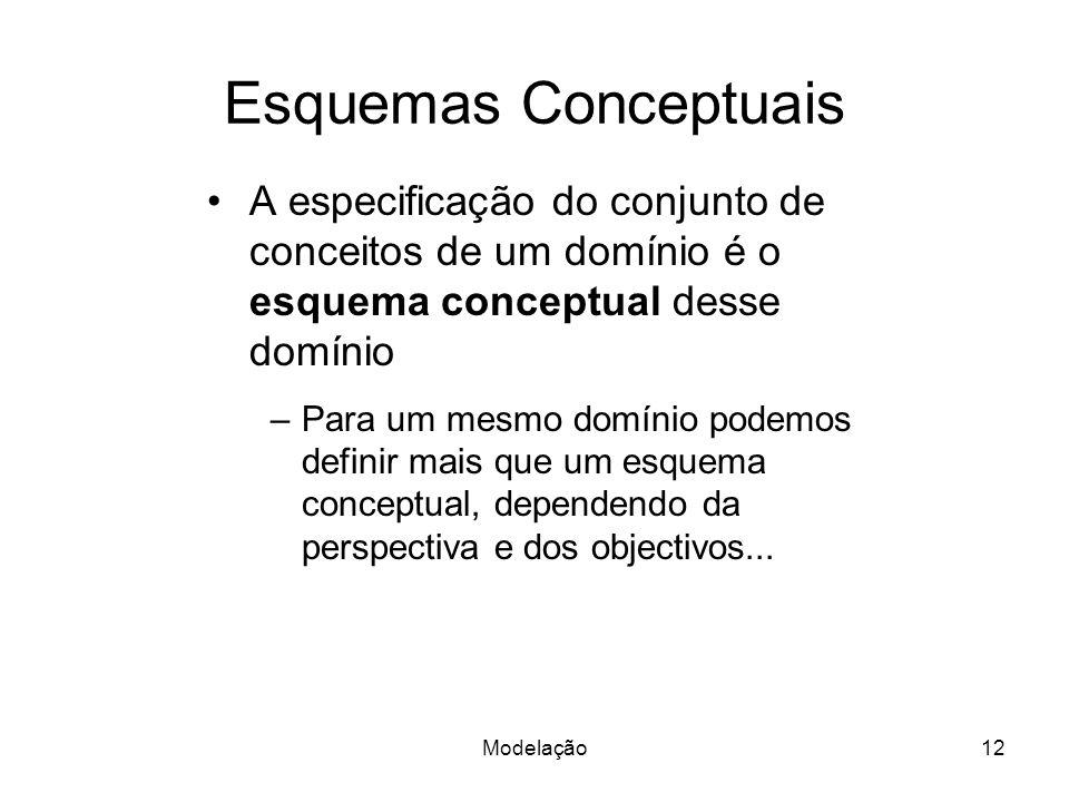 Esquemas Conceptuais A especificação do conjunto de conceitos de um domínio é o esquema conceptual desse domínio.