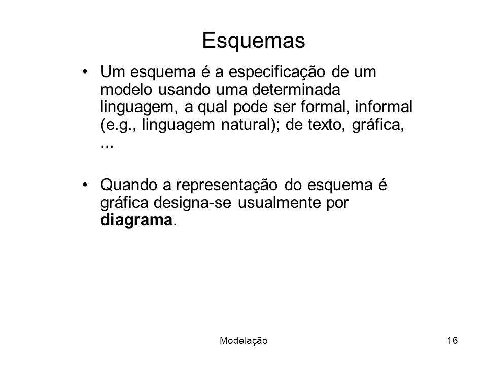 Esquemas