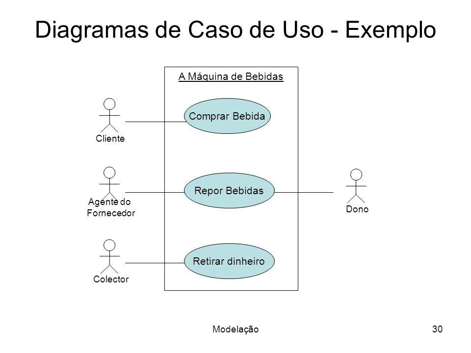 Diagramas de Caso de Uso - Exemplo