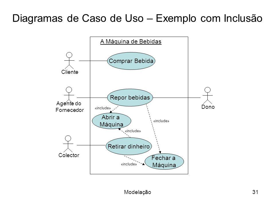 Diagramas de Caso de Uso – Exemplo com Inclusão