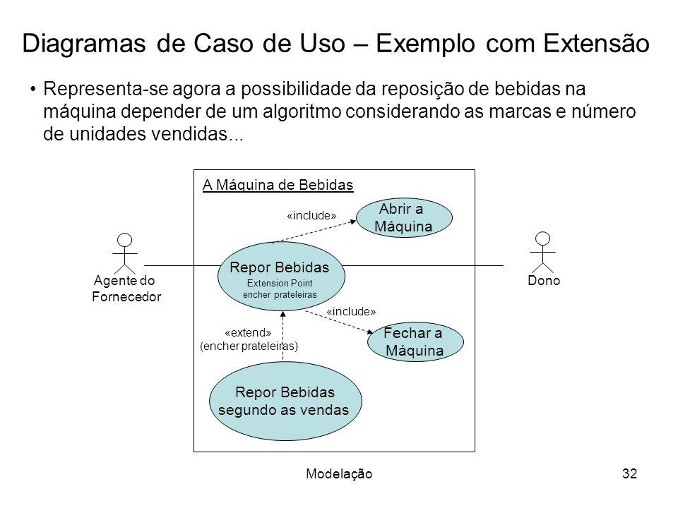 Diagramas de Caso de Uso – Exemplo com Extensão