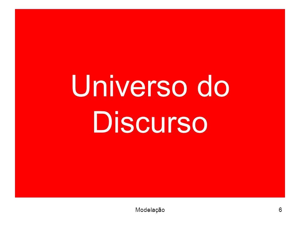Universo do Discurso Modelação