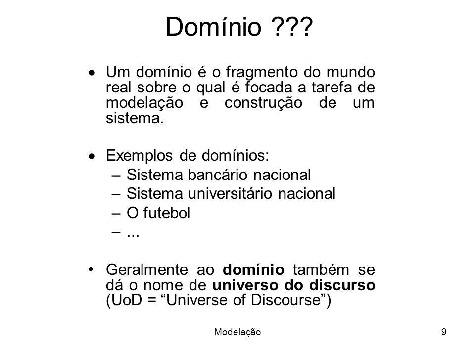 Domínio Um domínio é o fragmento do mundo real sobre o qual é focada a tarefa de modelação e construção de um sistema.