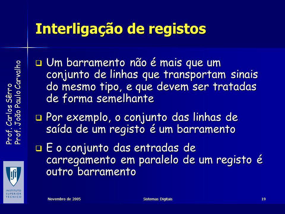 Interligação de registos