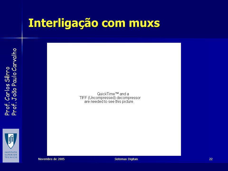 Interligação com muxs Novembro de 2005 Sistemas Digitais