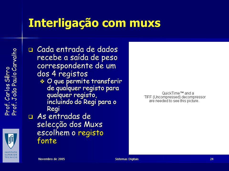 Interligação com muxs Cada entrada de dados recebe a saída de peso correspondente de um dos 4 registos.