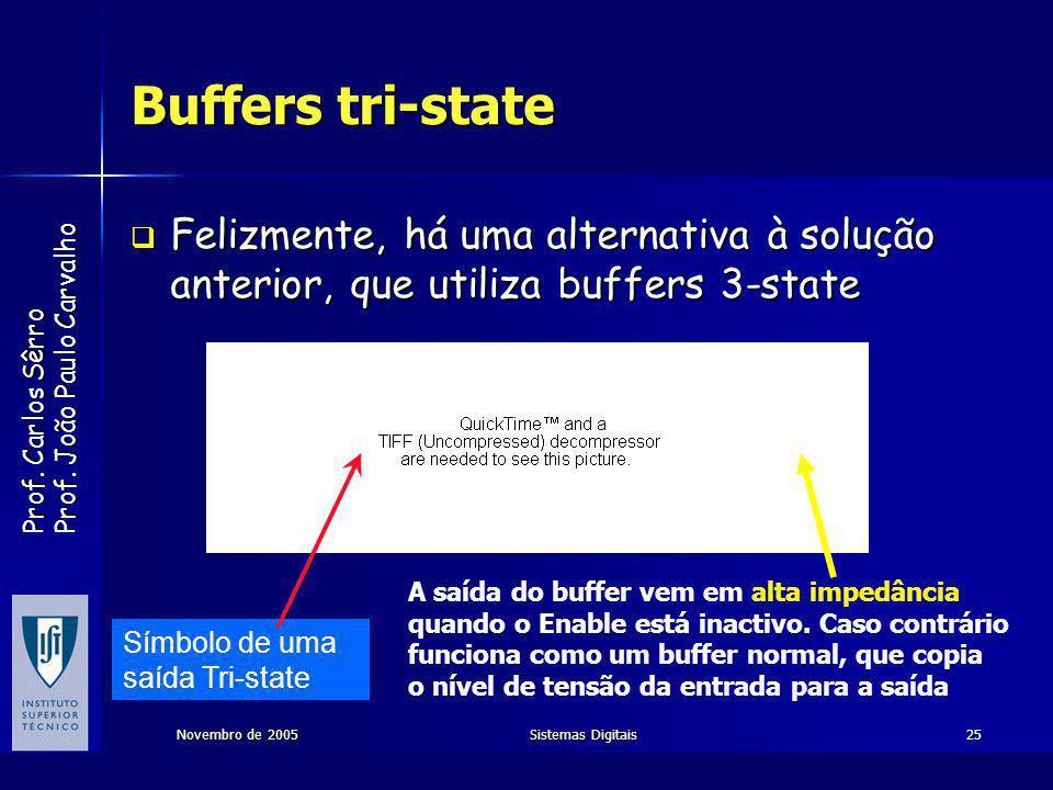 Buffers tri-state Felizmente, há uma alternativa à solução anterior, que utiliza buffers 3-state. A saída do buffer vem em alta impedância.
