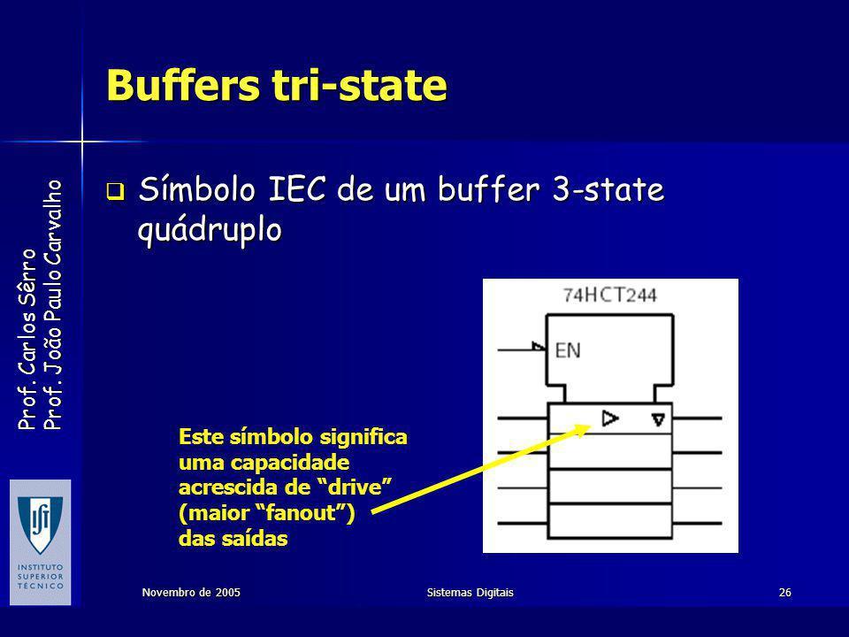 Buffers tri-state Símbolo IEC de um buffer 3-state quádruplo