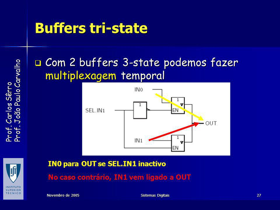 Buffers tri-state Com 2 buffers 3-state podemos fazer multiplexagem temporal. IN0 para OUT se SEL.IN1 inactivo.