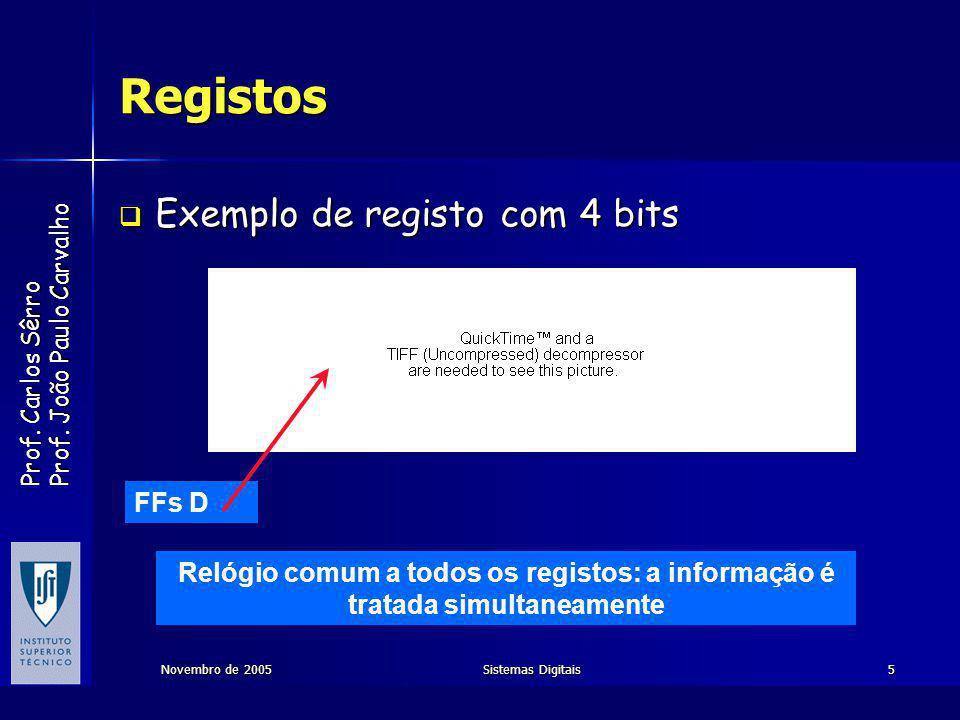 Registos Exemplo de registo com 4 bits FFs D