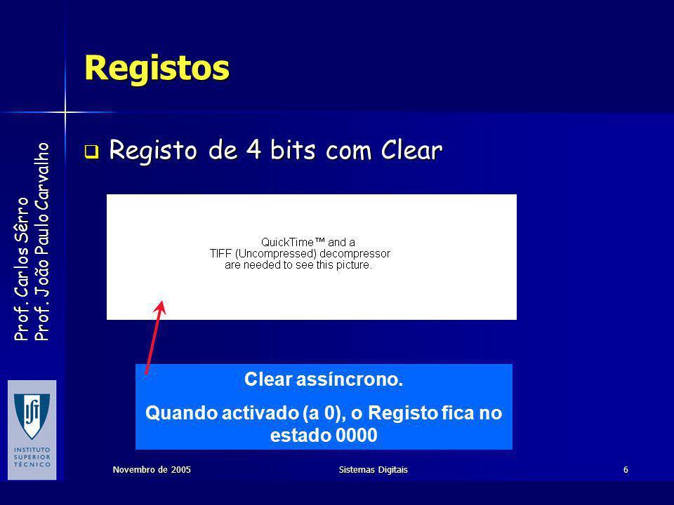 Quando activado (a 0), o Registo fica no estado 0000