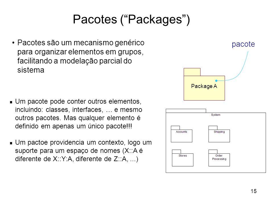 Pacotes ( Packages ) Pacotes são um mecanismo genérico para organizar elementos em grupos, facilitando a modelação parcial do sistema.