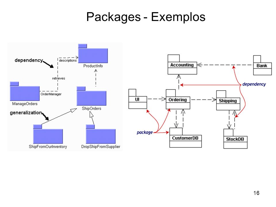 Packages - Exemplos