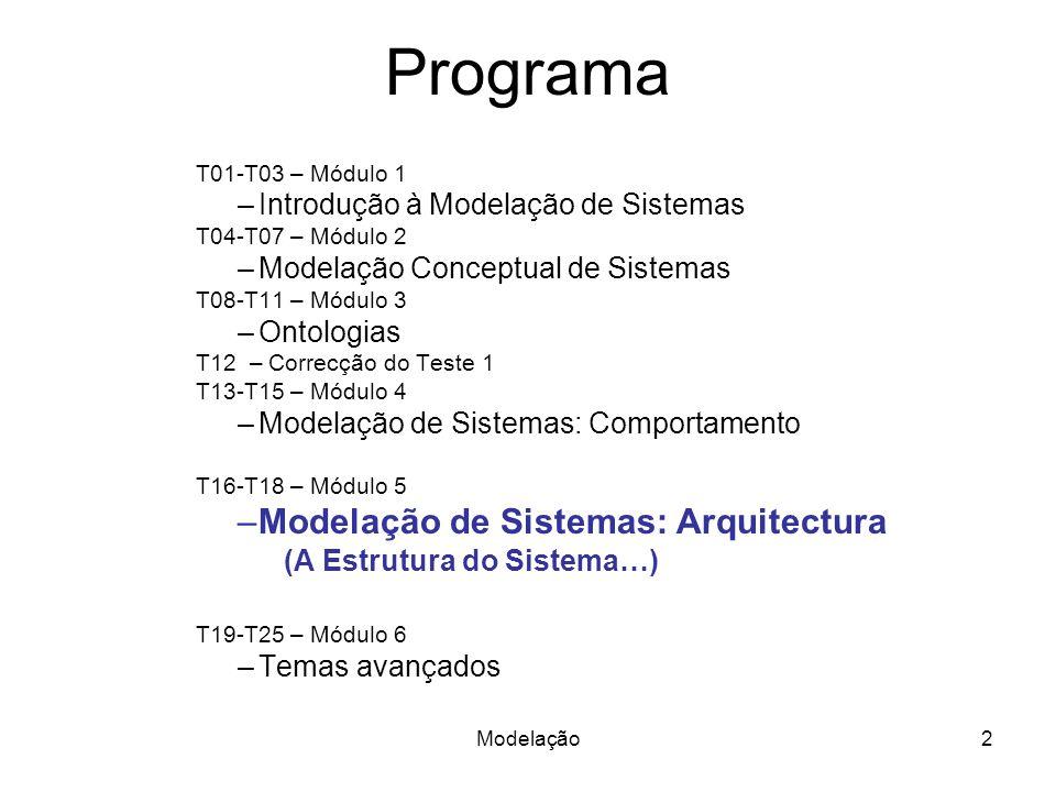 Programa Modelação de Sistemas: Arquitectura