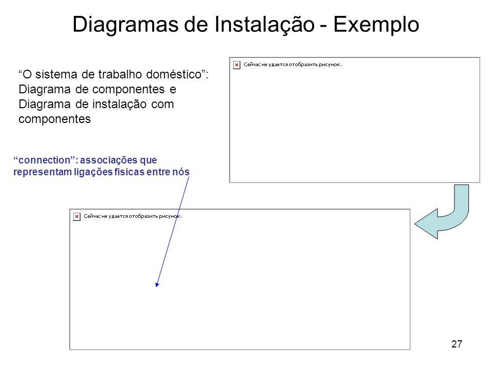 Diagramas de Instalação - Exemplo