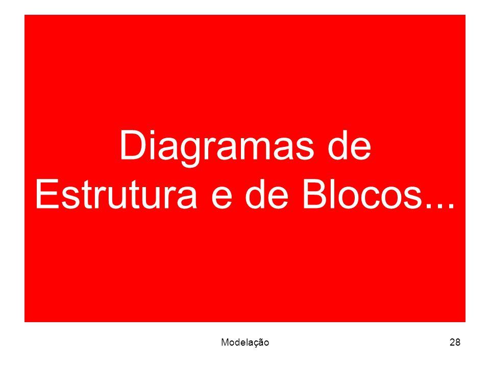 Diagramas de Estrutura e de Blocos...