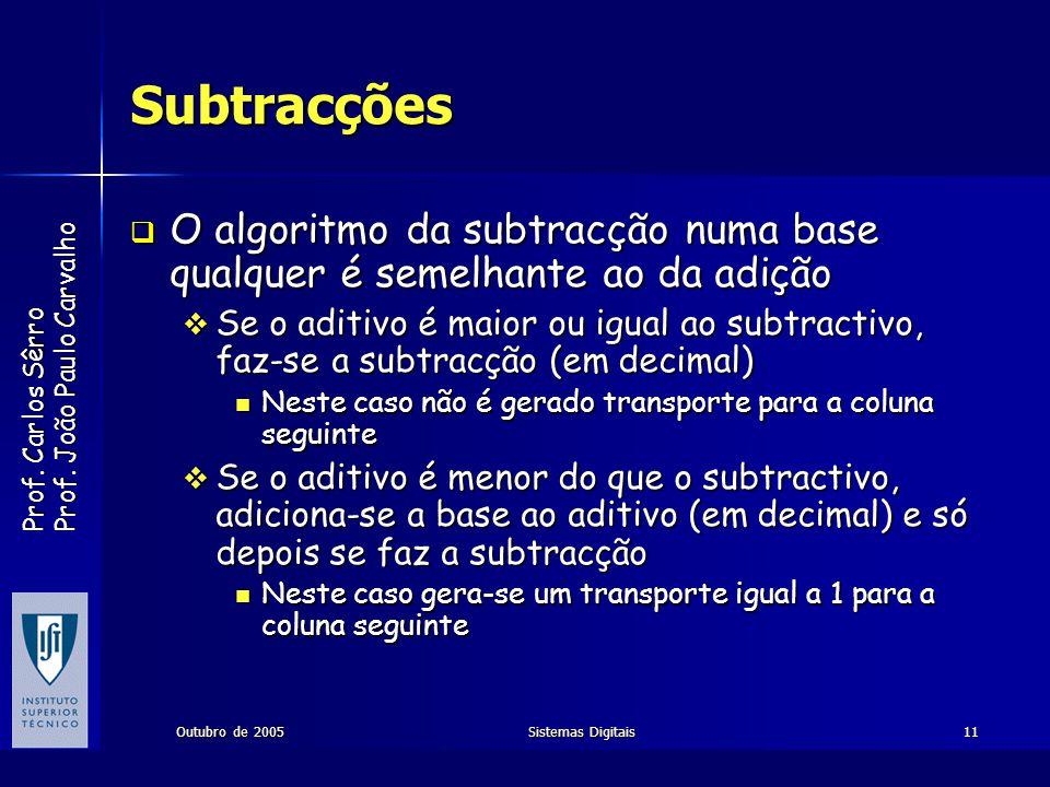 Subtracções O algoritmo da subtracção numa base qualquer é semelhante ao da adição.