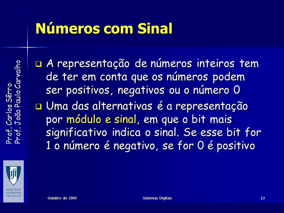 Números com Sinal A representação de números inteiros tem de ter em conta que os números podem ser positivos, negativos ou o número 0.