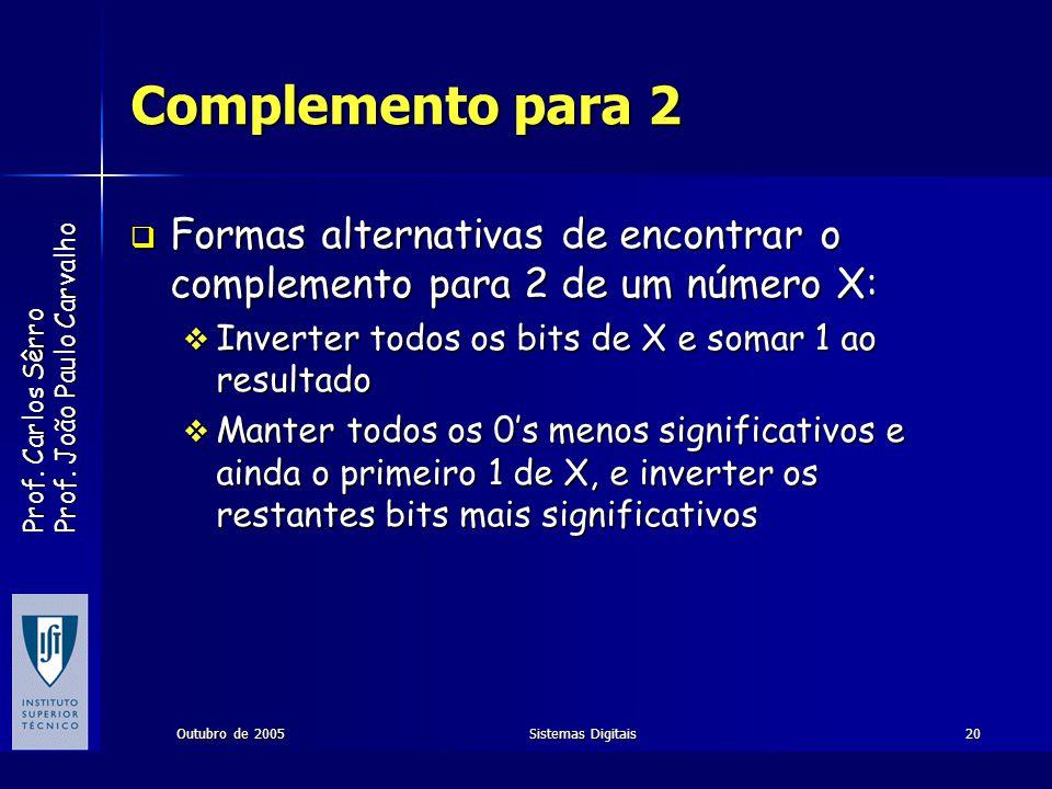 Complemento para 2 Formas alternativas de encontrar o complemento para 2 de um número X: Inverter todos os bits de X e somar 1 ao resultado.