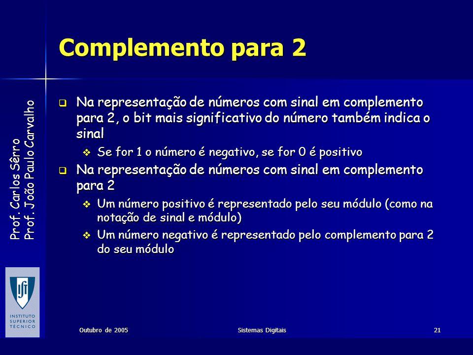 Complemento para 2 Na representação de números com sinal em complemento para 2, o bit mais significativo do número também indica o sinal.