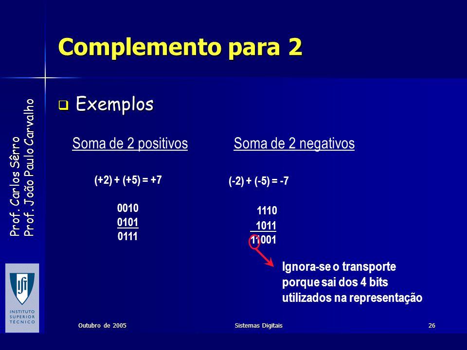 Complemento para 2 Exemplos Soma de 2 positivos Soma de 2 negativos
