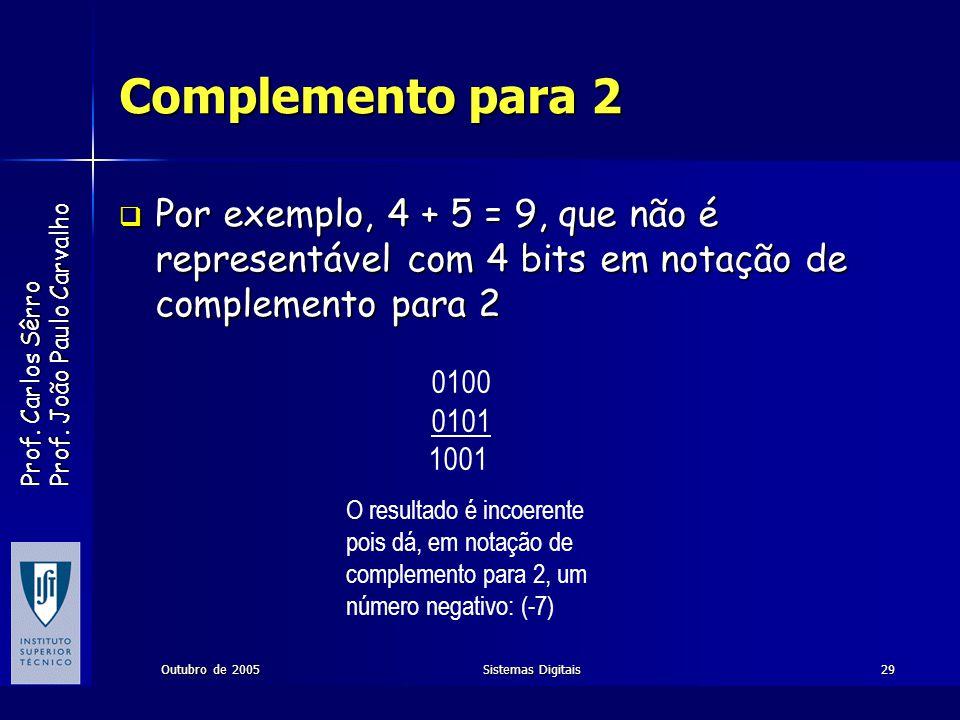 Complemento para 2 Por exemplo, 4 + 5 = 9, que não é representável com 4 bits em notação de complemento para 2.