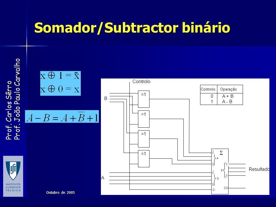 Somador/Subtractor binário