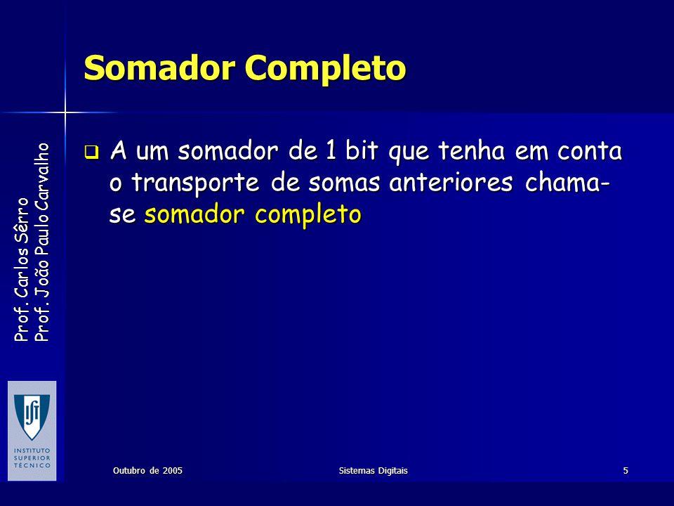 Somador Completo A um somador de 1 bit que tenha em conta o transporte de somas anteriores chama-se somador completo.