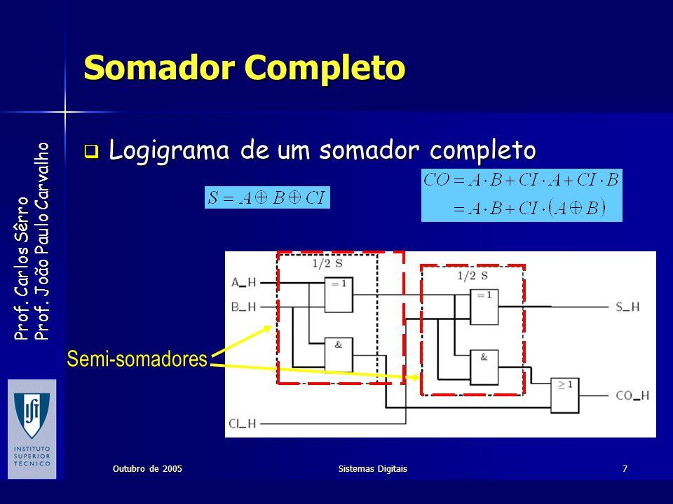 Somador Completo Logigrama de um somador completo Semi-somadores