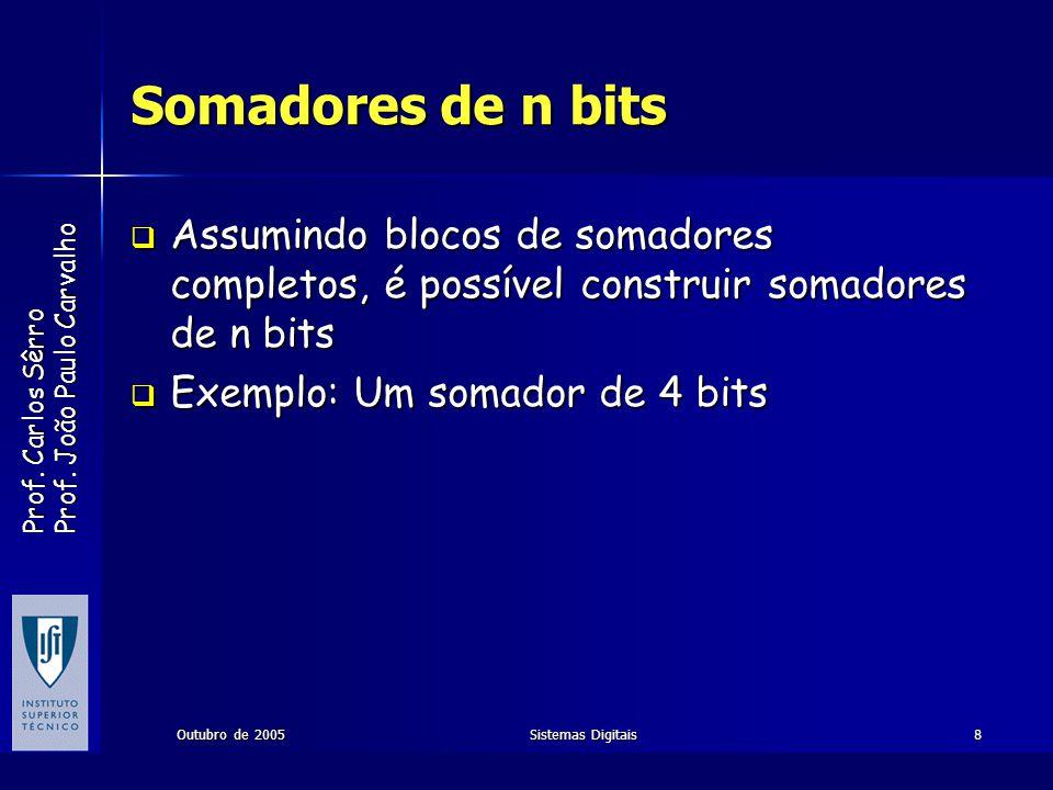 Somadores de n bits Assumindo blocos de somadores completos, é possível construir somadores de n bits.