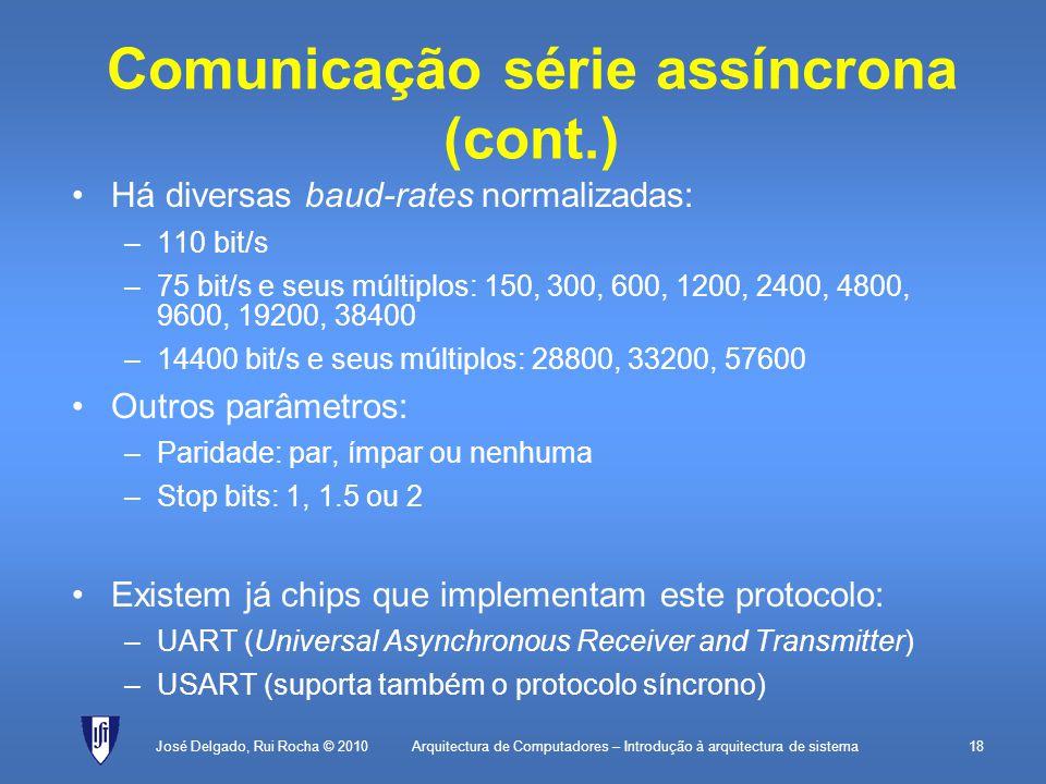 Comunicação série assíncrona (cont.)
