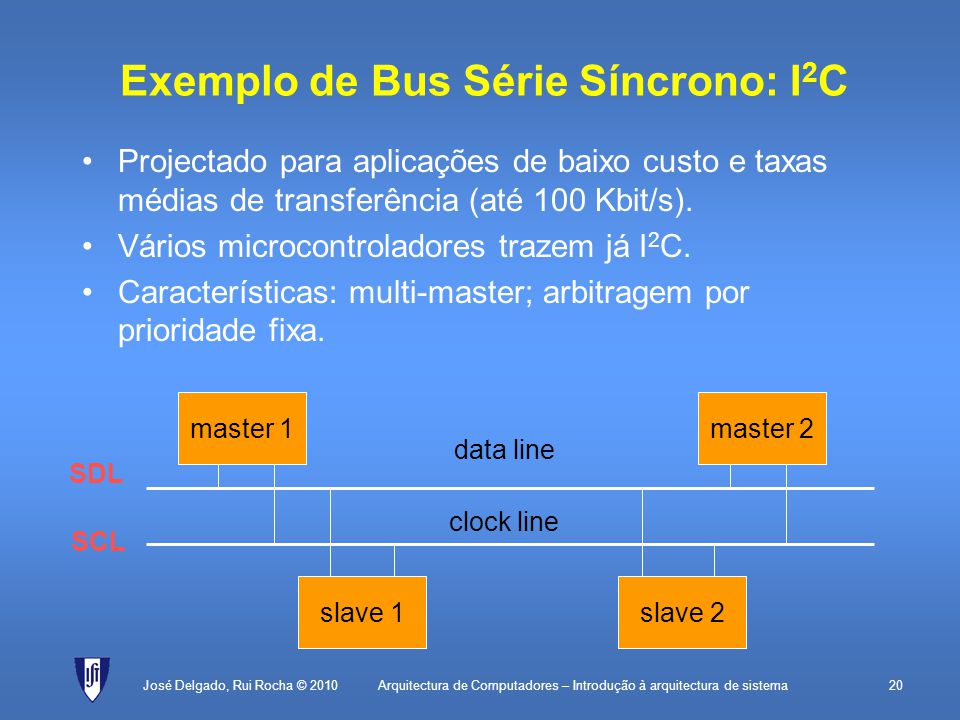 Exemplo de Bus Série Síncrono: I2C