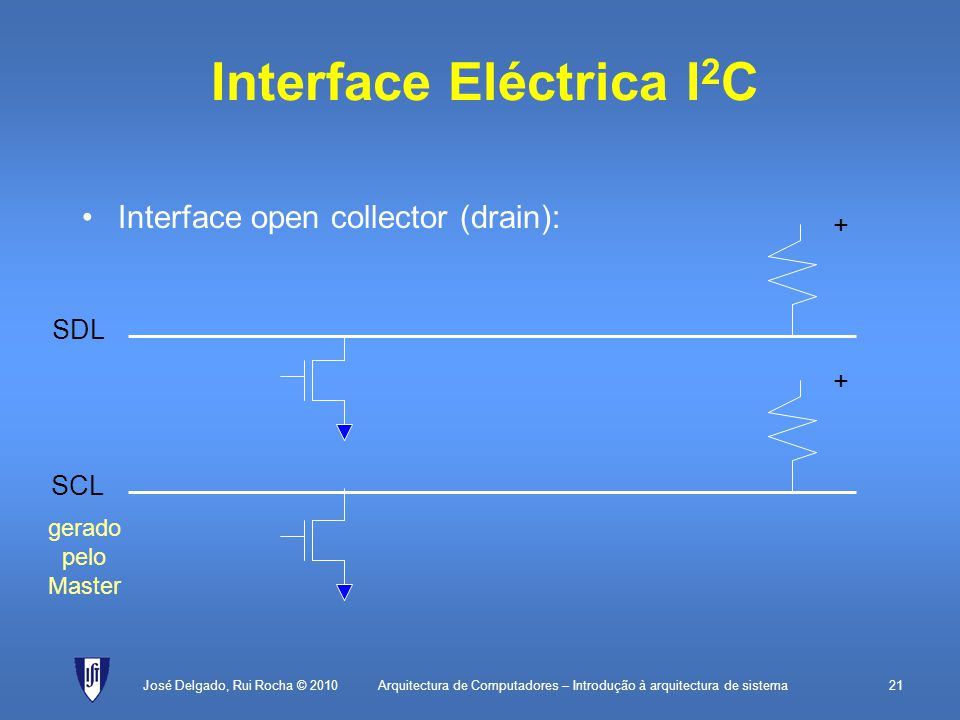 Interface Eléctrica I2C