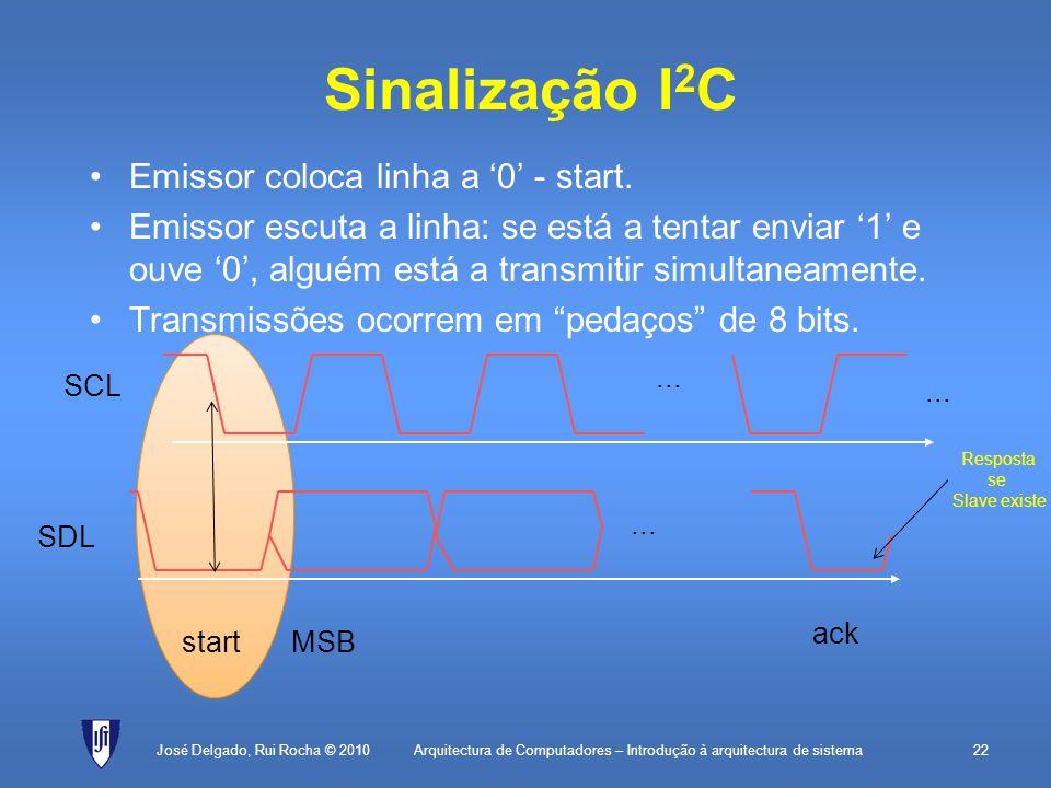 Sinalização I2C Emissor coloca linha a '0' - start.