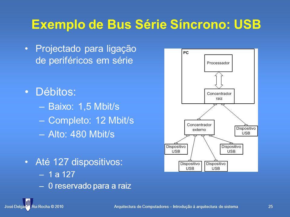 Exemplo de Bus Série Síncrono: USB