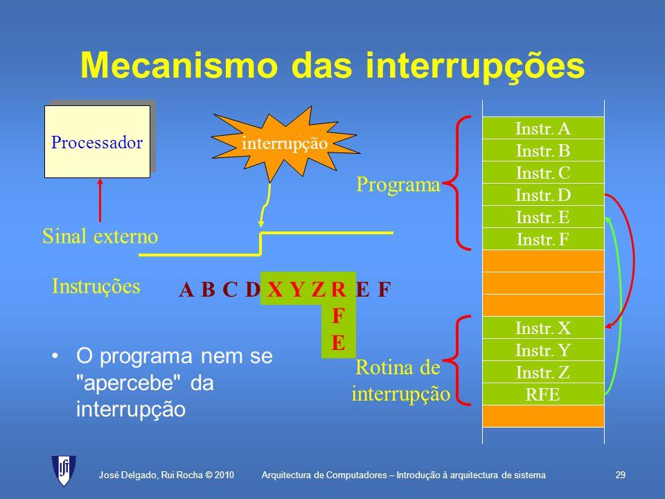 Mecanismo das interrupções