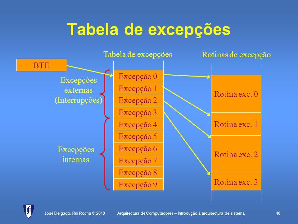 Tabela de excepções Tabela de excepções Rotinas de excepção BTE