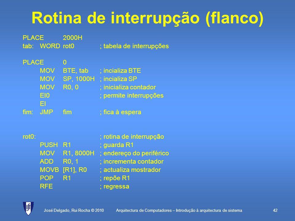 Rotina de interrupção (flanco)