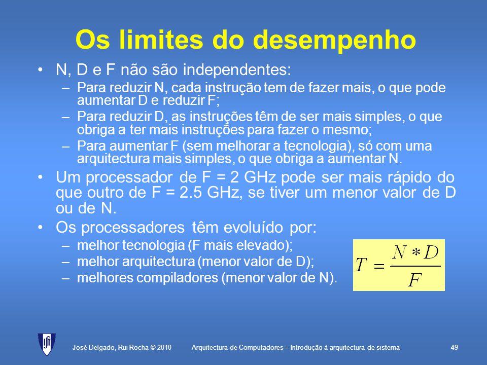 Os limites do desempenho