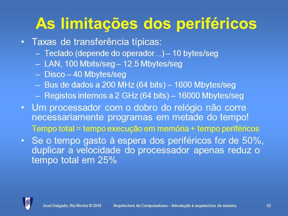 As limitações dos periféricos