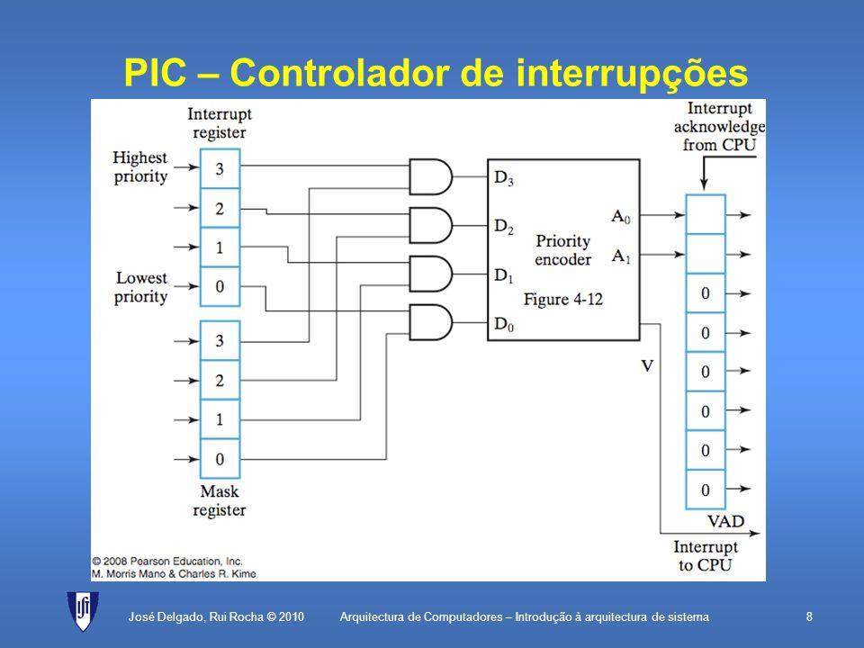 PIC – Controlador de interrupções