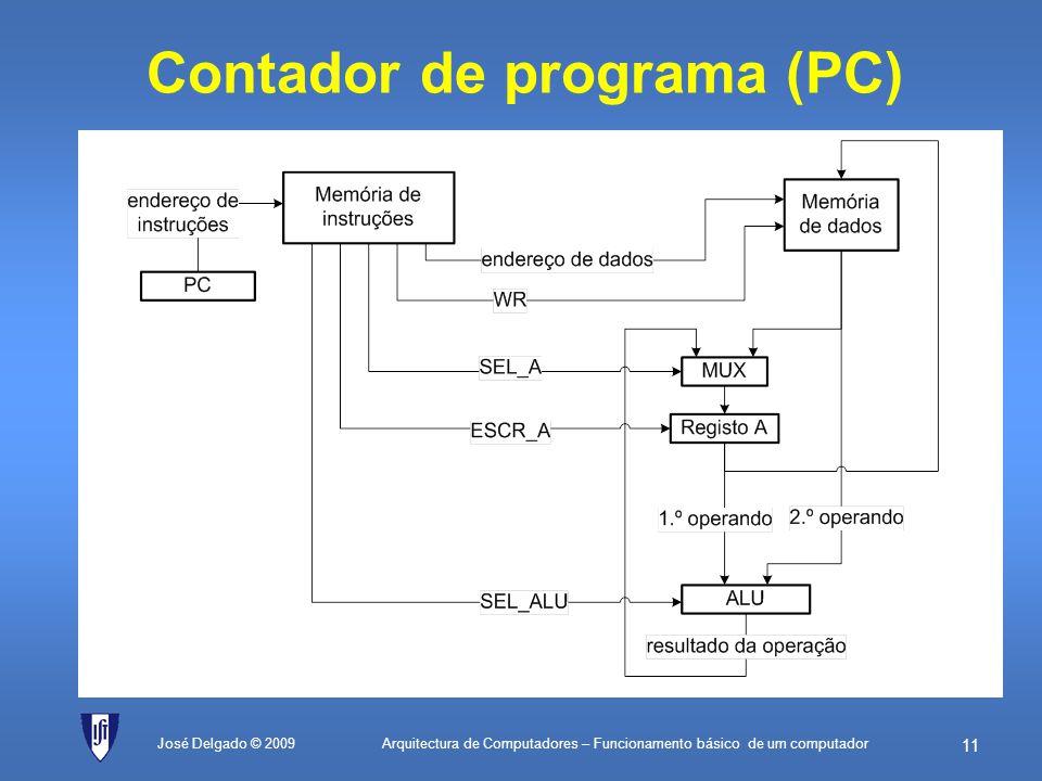 Contador de programa (PC)