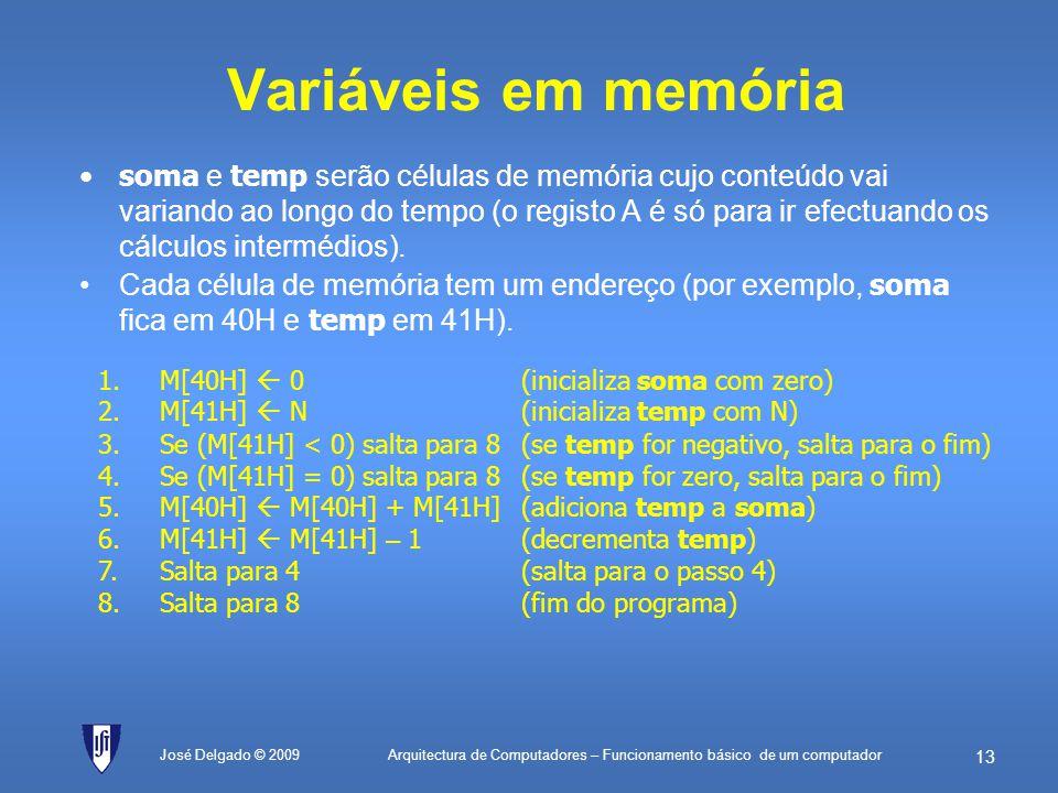 Variáveis em memória