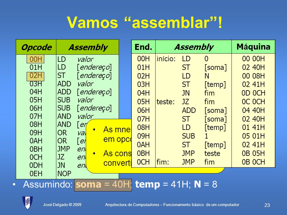 Vamos assemblar ! Assumindo: soma = 40H; temp = 41H; N = 8 Opcode