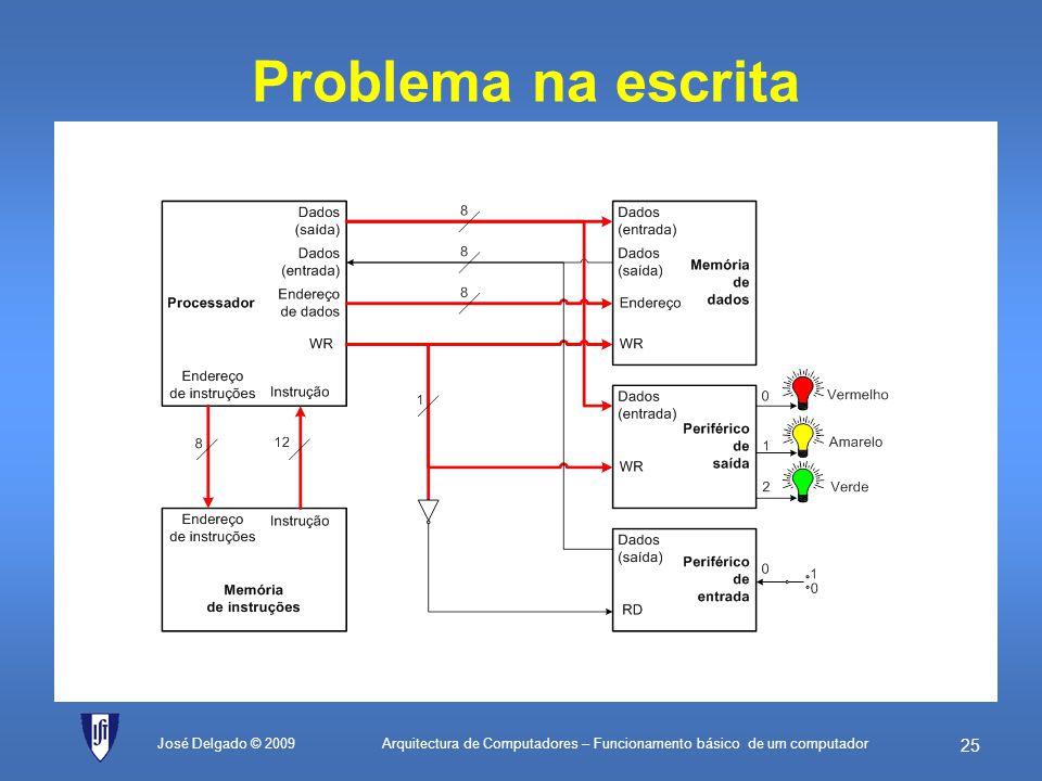 Problema na escrita José Delgado © 2009