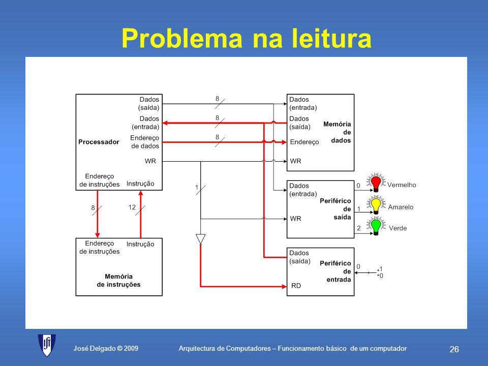 Problema na leitura José Delgado © 2009