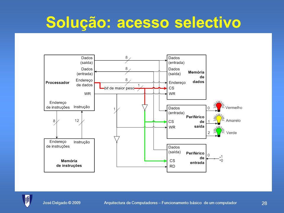 Solução: acesso selectivo